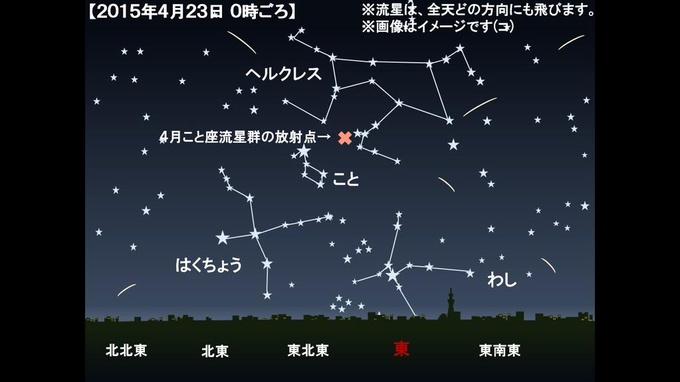 4月こと座流星群のポジション