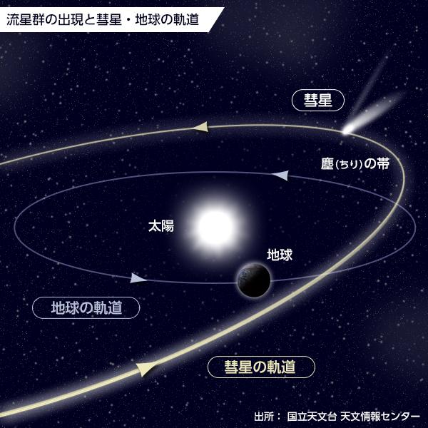 みずがめ座流星群3