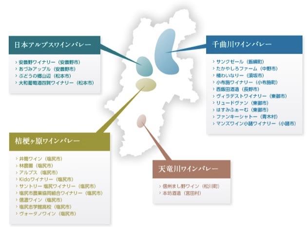 ワイナリーの宝庫「長野県」の見学可能なワイナリーおすすめ7選