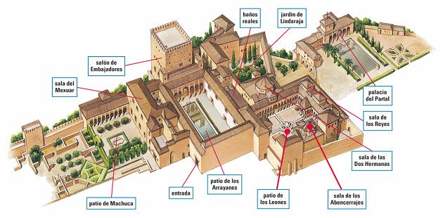 2.アルハンブラ宮殿